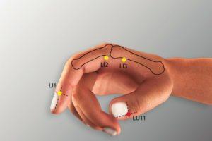 LU 11-Shao acupoint