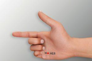 HE 8-Shaofu acupoint
