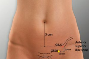 GB 27-Wushu acupoint