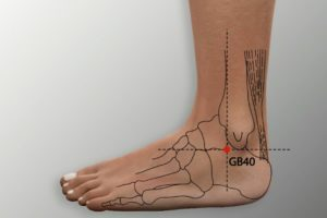 GB 40-Qiuxu acupoint