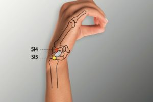 SI 4-Wangu acupoint